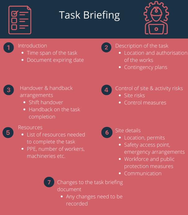 task briefing list